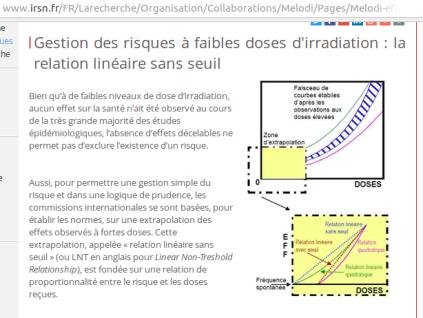 IRSN courbe non linéaire